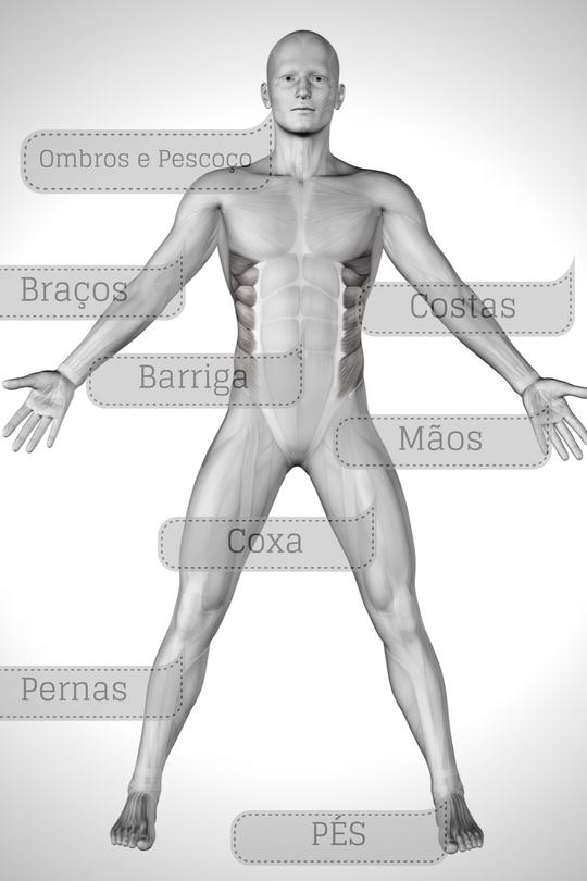 ombros e pescoço